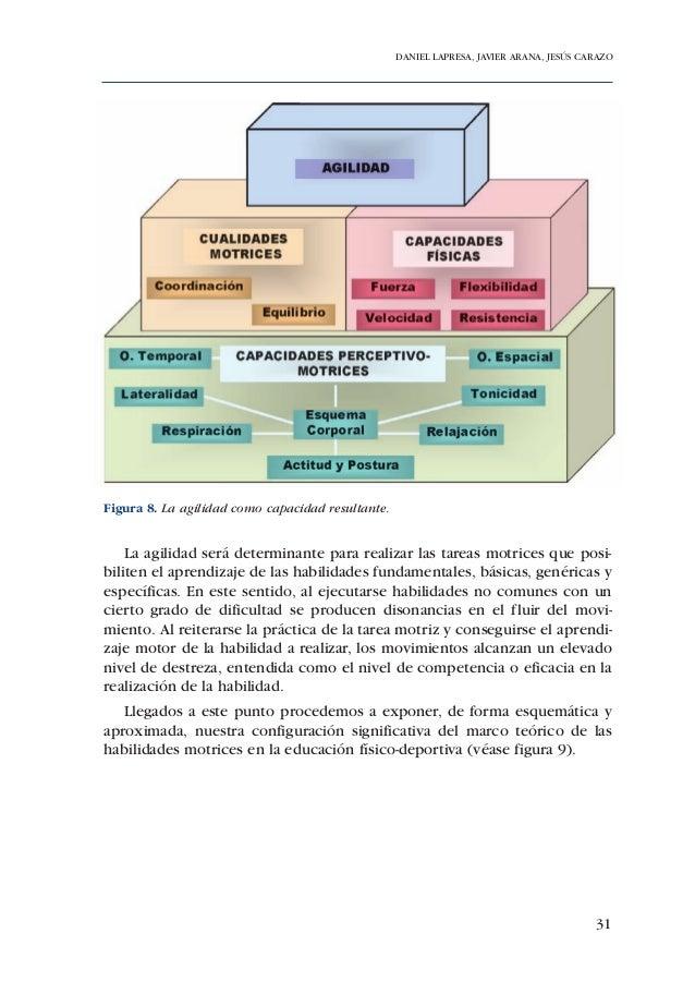 DANIEL LAPRESA, JAVIER ARANA, JESÚS CARAZOcitados por Navarro (2001, p. 46), esta predisposición del niño al metabo-lismo ...