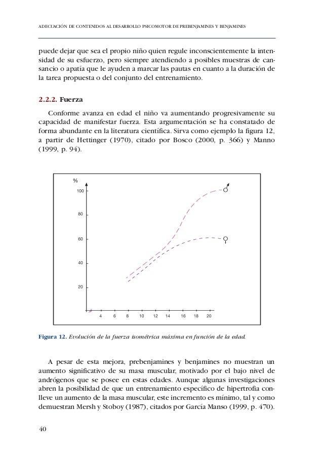CAPÍTULO 3 ¿CÓMO PUEDE AYUDAR EL FÚTBOL APOTENCIAR EL DESARROLLO PSICOMOTOR     DEL NIÑO DE   6 A 10 AÑOS  –PREBENJAMINES ...