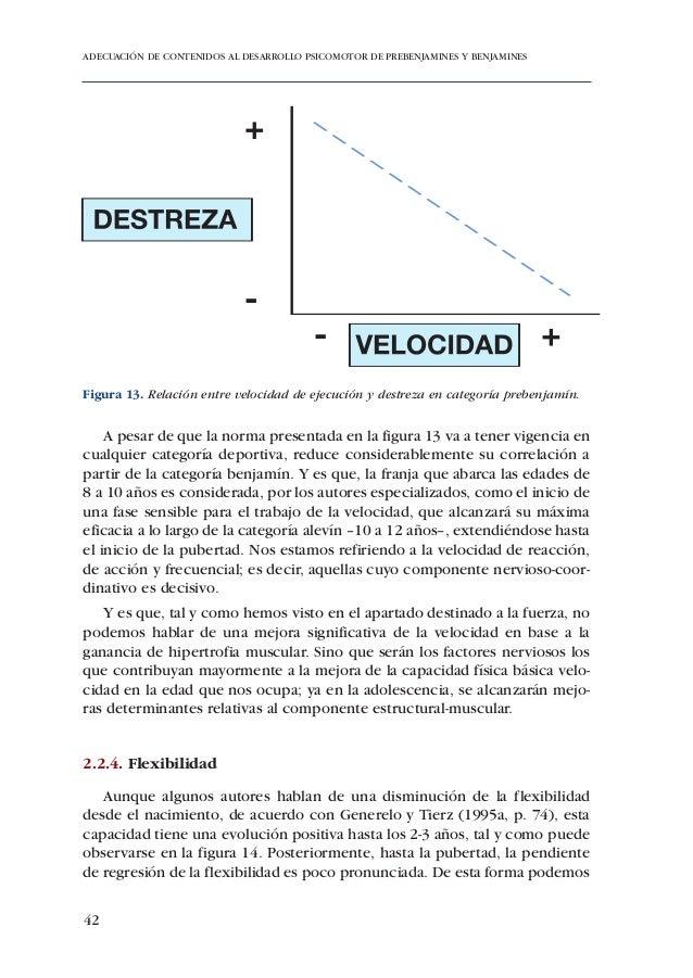 ADECUACIÓN DE CONTENIDOS AL DESARROLLO PSICOMOTOR DE PREBENJAMINES Y BENJAMINES   Abordar la planificación de nuestros ent...