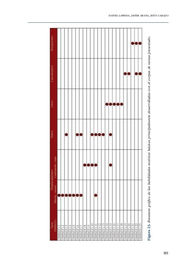 ADECUACIÓN DE CONTENIDOS AL DESARROLLO PSICOMOTOR DE PREBENJAMINES Y BENJAMINES102