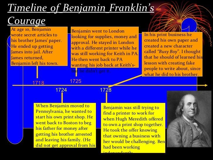 benjamin franklin timeline - Ex