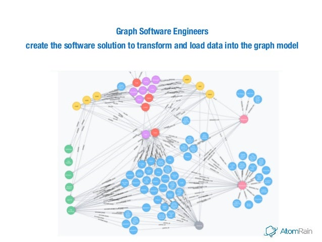 how to create knowledge graph