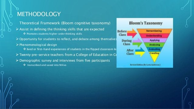 METHODOLOGY Theoretical Framework (Bloom cognitive taxonomy) Assist in defining the thinking skills that are expected  P...