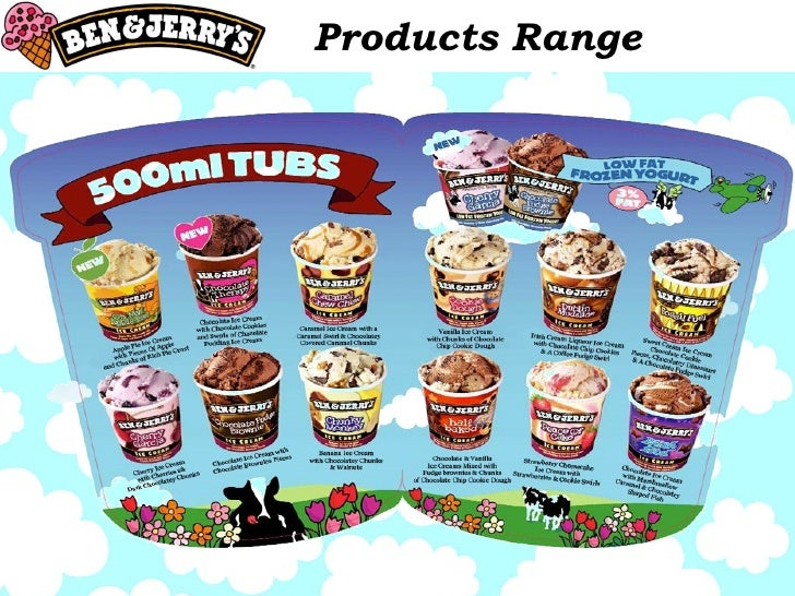 Ben & Jerrys: Preserving Mission & Brand Within Unilever Case Solution & Answer