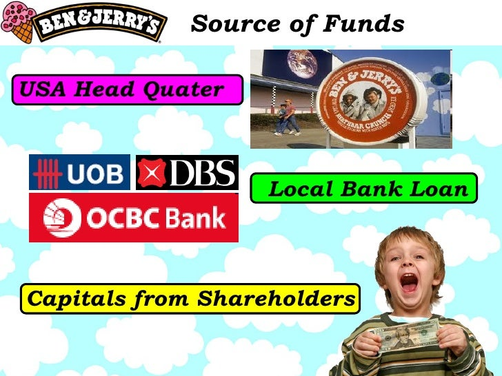 Source of Funds USA Head Quater Local Bank Loan Capitals from Shareholders