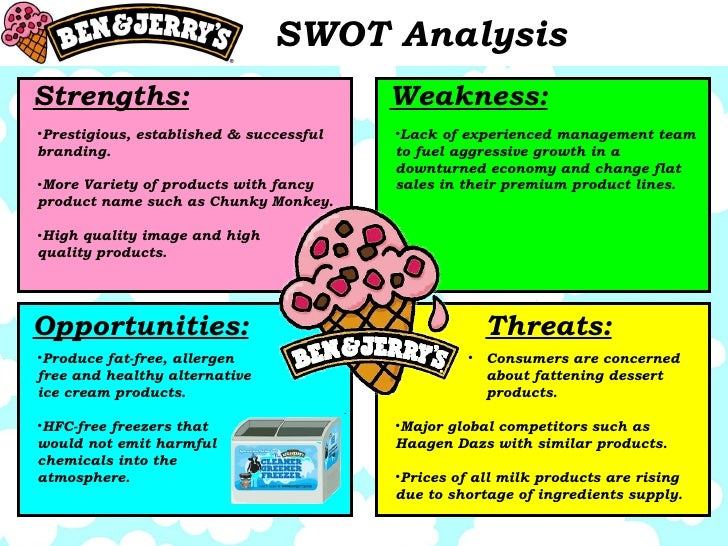 swot analysis for haagen dazs Haagen-dazs has to compete with other ice cream shops worldwide new market entrants could enter and take away their market share competitors has a significant impact, so an analyst should put more weight into it.