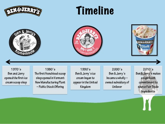 "executive summary ben and jerry Ben jerry's homemade case summary join ben&jerry's homemade case summary ben&jerry you must turn in a case brief (ie, a one-page ""executive summary."