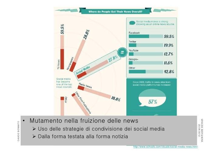 nuovi modelli di giornalismo on line