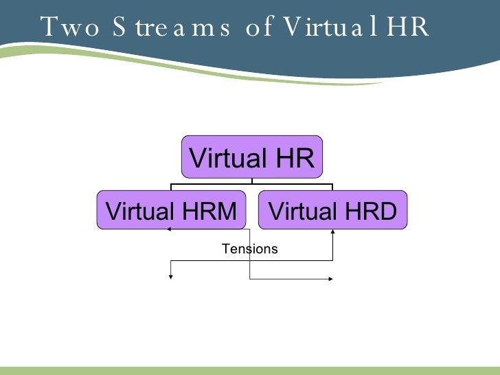 Two Streams of Virtual HR Tensions Virtual HR Virtual HRM Virtual HRD
