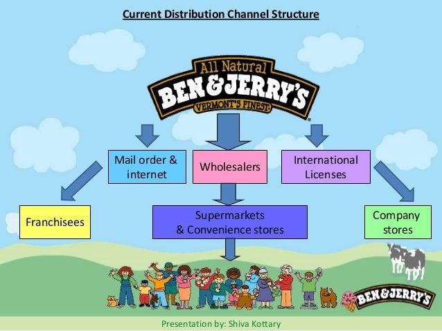 Business Companies In Malta Mail: Ben & Jerry Ice Cream Marketing Presentation