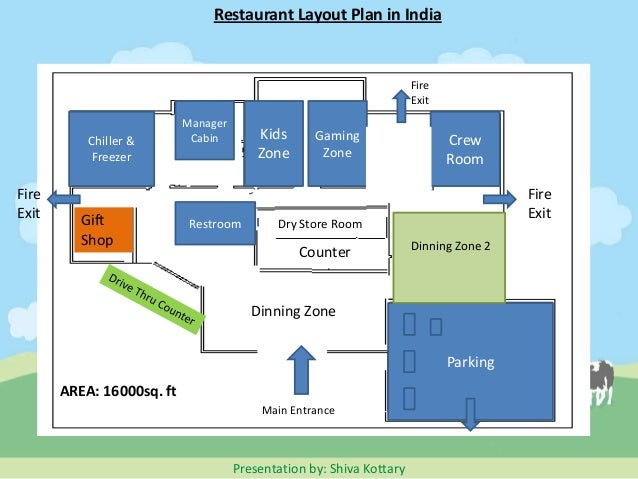 Gaming zone business plan in india
