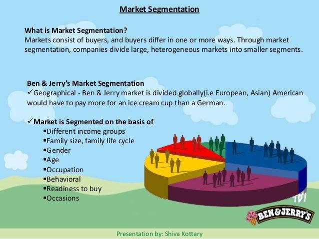 Ben & Jerry Ice cream Marketing Presentation