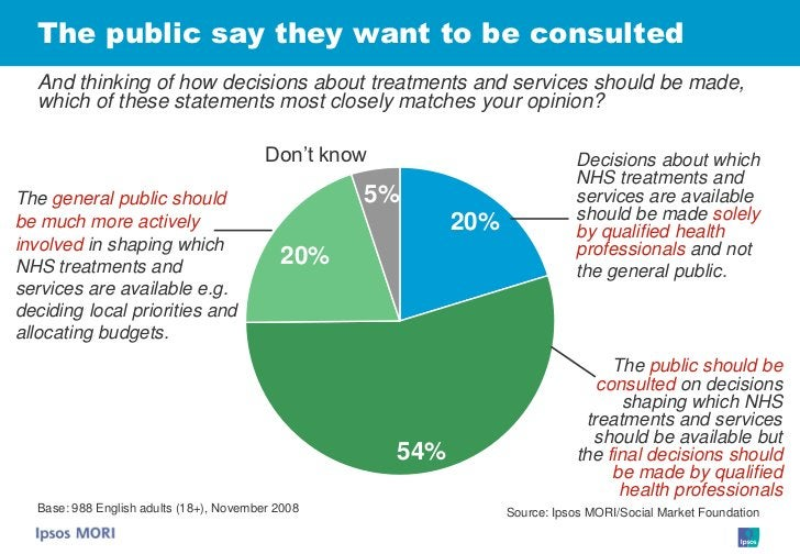 The public say they want to be consulted   And thinking of how decisions about treatments and services should be made,   w...