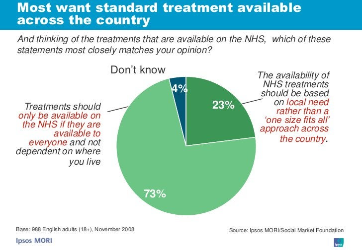 Most want standard treatment available across the country And thinking of the treatments that are available on the NHS, wh...