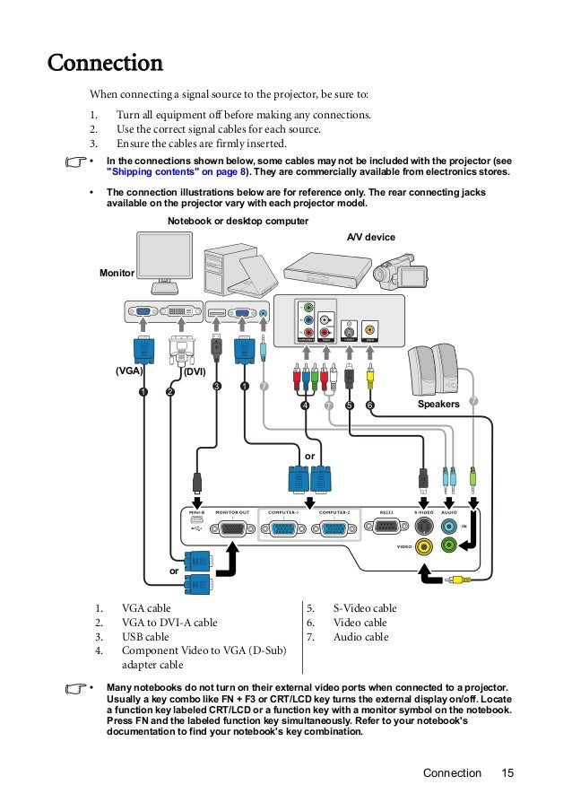 benq ms500 mx501 Motorcycle Wiring Diagram benq wiring diagram  #36 Control 4 Wiring Diagram