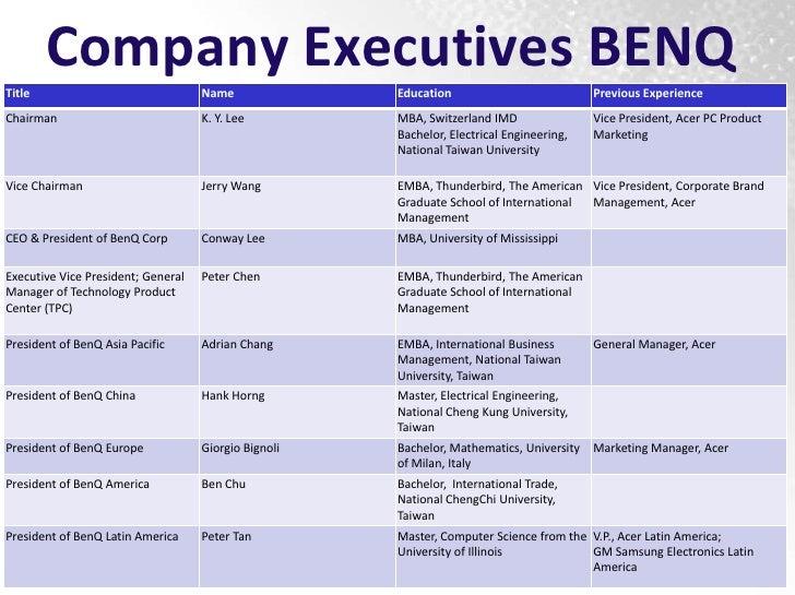 BenQ 2010 Analysis Samuel Krushnisky Slide 3