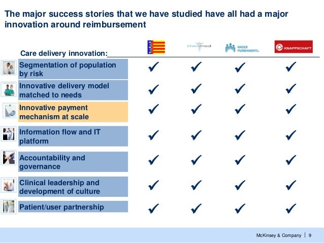 The major success stories that we have studied have all had a majorinnovation around reimbursement   Care delivery innovat...