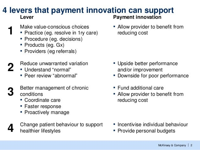 4 levers that payment innovation can support     Lever                                  Payment innovation     Make value-...
