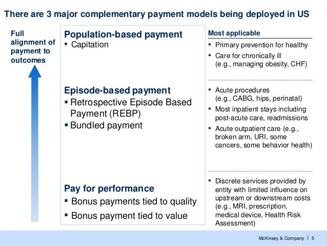 There are 3 major complementary payment models being deployed in US Full           Population-based payment           Most...
