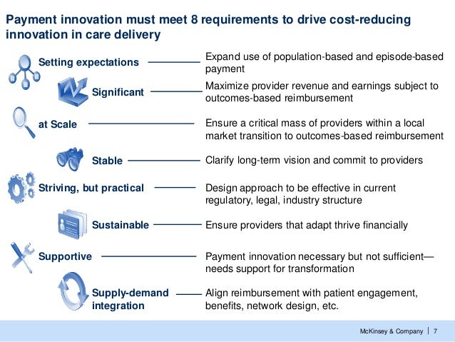 Payment innovation must meet 8 requirements to drive cost-reducinginnovation in care delivery                             ...