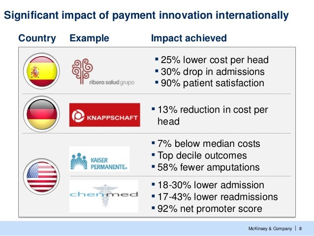 Significant impact of payment innovation internationally  Country   Example         Impact achieved                       ...