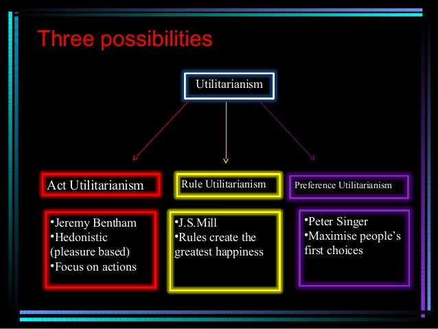 act utilitarianism strengths and weaknesses