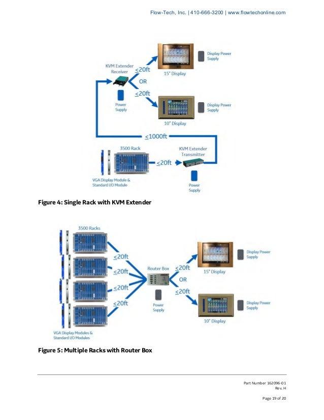 bently nevada 3500 system datasheet ge bently nevada bently nevada wiring diagram #47