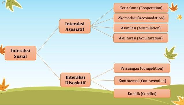 Bentuk-bentuk interaksi sosial dalam kehidupan masyarakat