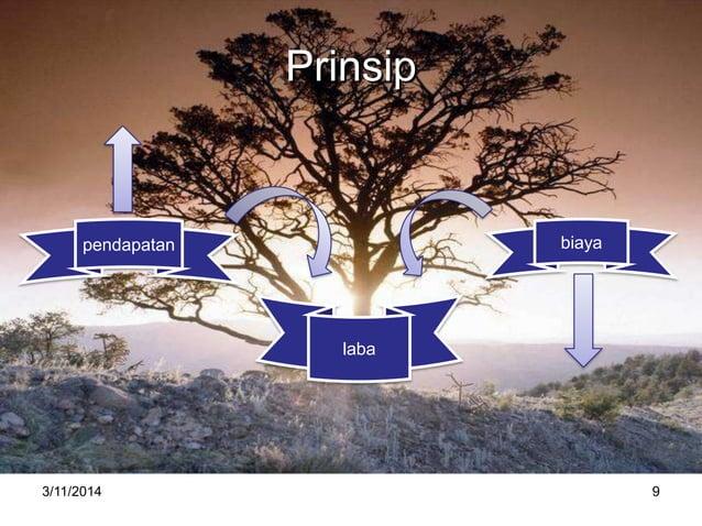 Prinsip 3/11/2014 9 laba pendapatan biaya