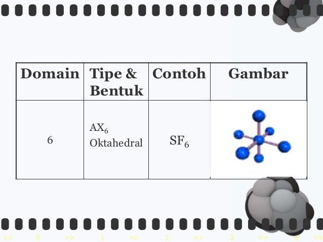 Bentuk molekul (ketua bima)