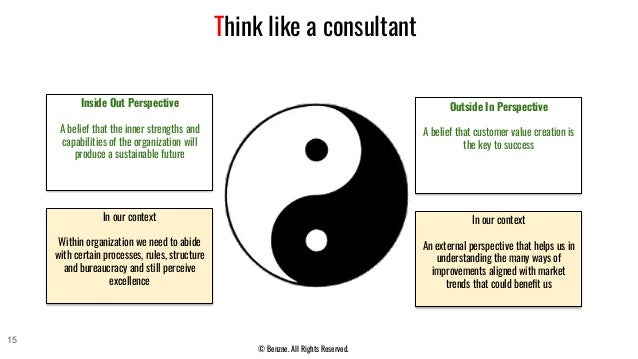 Think like a consultant Inside Out Perspective A belief that the inner strengths and capabilities of the organization will...