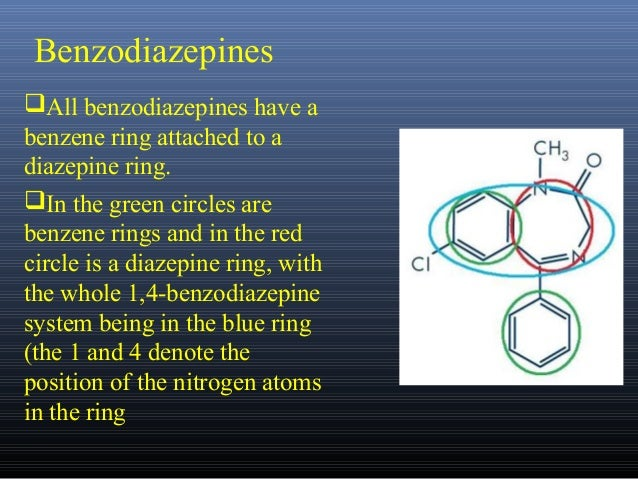 esomeprazole structure activity relationship of diazepam