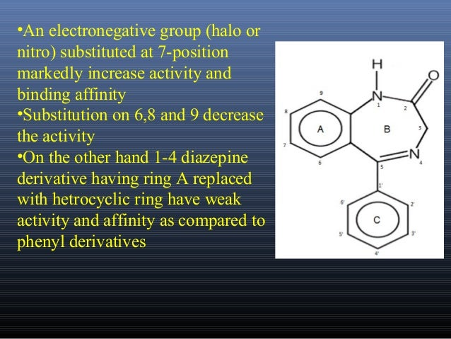 efavirenz structure activity relationship of diazepam