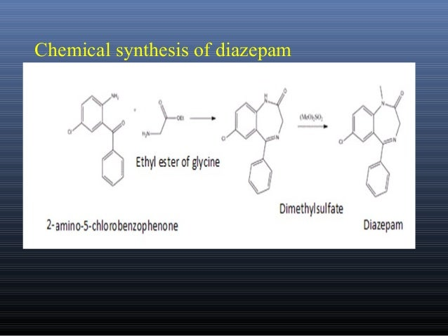 nsaids structure activity relationship of diazepam