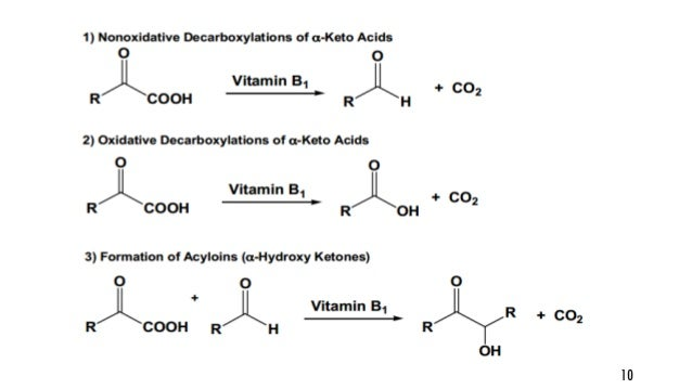 preparation of benzoin from benzaldehyde lab report
