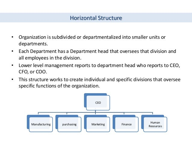 beoing organizational structure