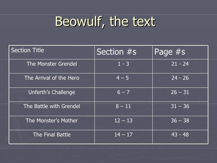 beowulf battles the death of comitatus essay Free essay: beowulf understands that he must put the honor of the nation before his own essay on hero and beowulf beowulf battles anger/jealousy.