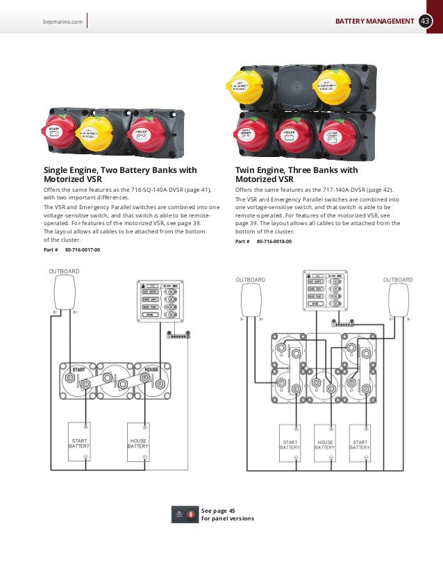 Twin Outboard Battery 3 Battery Boat Wiring Diagram from image.slidesharecdn.com