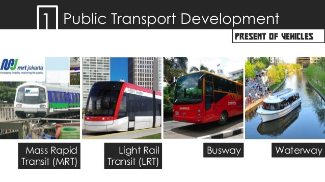 Jakarta Urban Transportation Problems Business English
