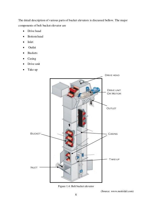 Bucket Elevator Design Pdf