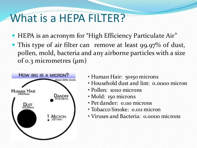 Air Filteration Using Hepa Filters