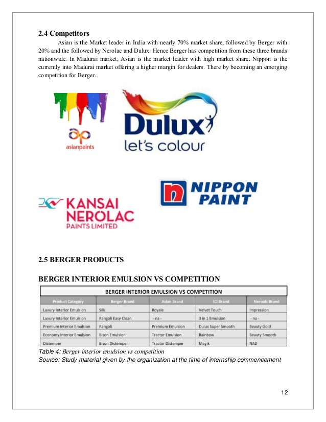 paint industry in malaysia Malaysian coating industry during 2016, the malaysian paint & coatings industry recorded total sales totalling rm 364 billion at 257,047 metric tonnes.