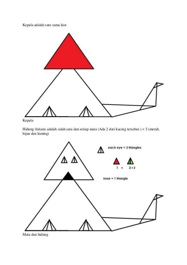 Berapa jumlah segitiga