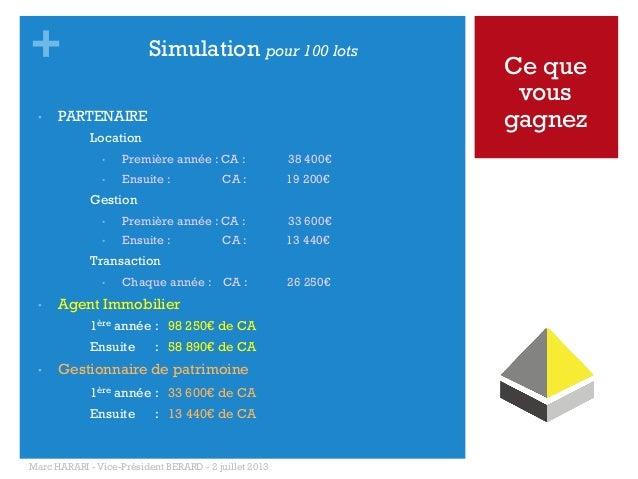 + •  Simulation pour 100 lots  PARTENAIRE •  Location •  Ensuite :  CA :  19 200€  •  Première année : CA :  33 600€  ...