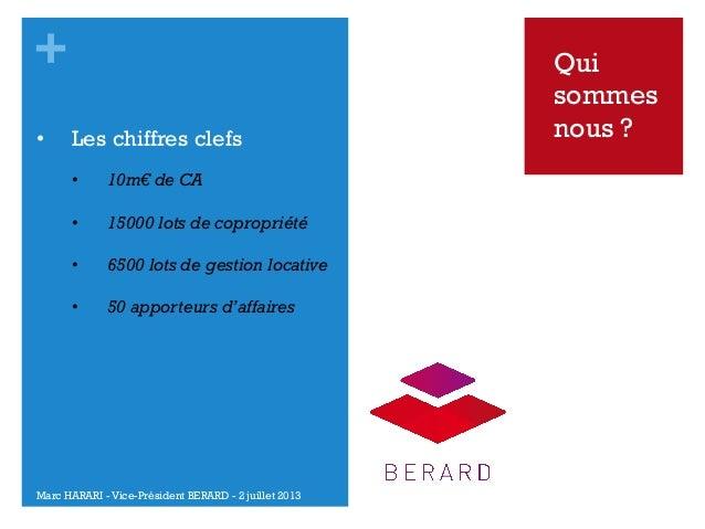 + •  Les chiffres clefs •  10m€ de CA  •  15000 lots de copropriété  •  6500 lots de gestion locative  •  50 apporteu...