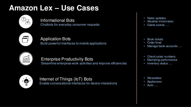 Amazon Lex – Use Cases Informational Bots Chatbots for everyday consumer requests Application Bots Build powerful interfac...