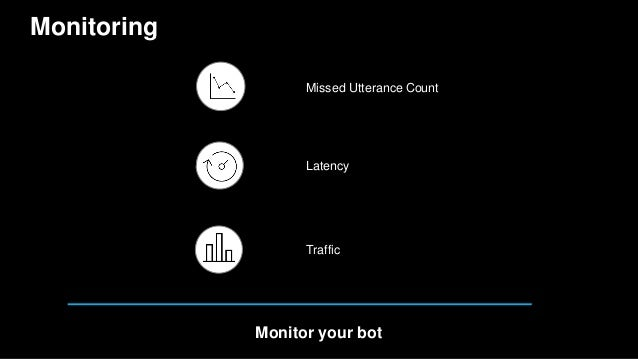 Monitoring Monitor your bot Latency Missed Utterance Count Traffic