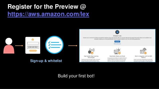 Register for the Preview @ https://aws.amazon.com/lex Sign-up & whitelist Build your first bot! ✔ ✔ ✔