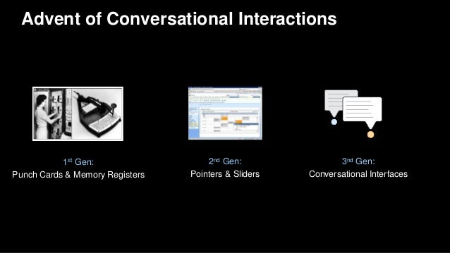 Advent of Conversational Interactions 1st Gen: Punch Cards & Memory Registers 2nd Gen: Pointers & Sliders 3nd Gen: Convers...