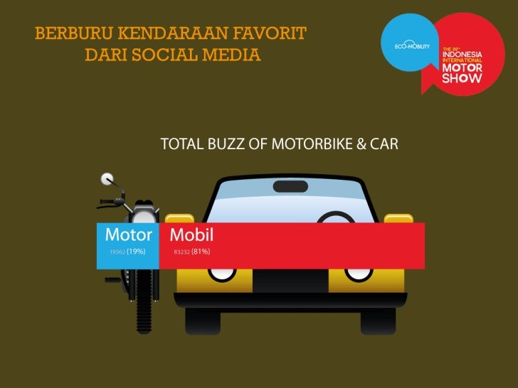 Sumber data : MediaWave.biz